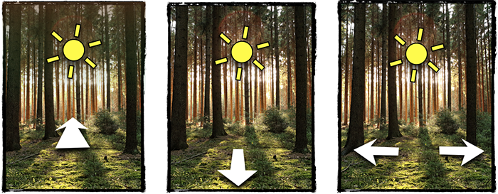 Three sun direction choices