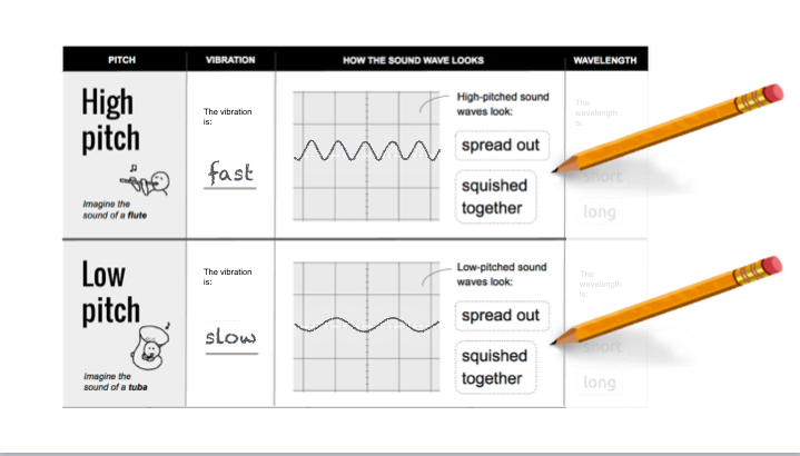 Worksheet spread out vs scrunched