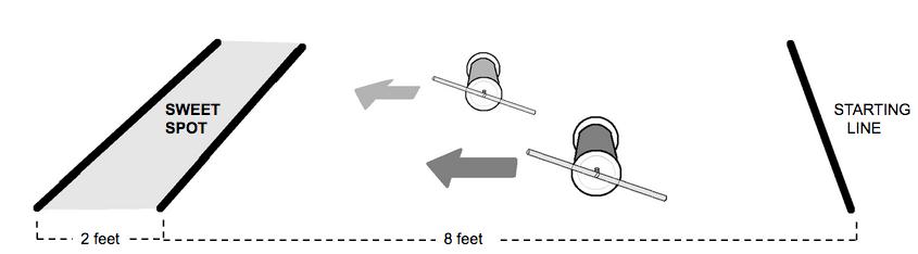 drawingofracetrack