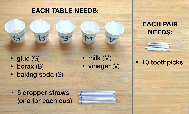supplies2