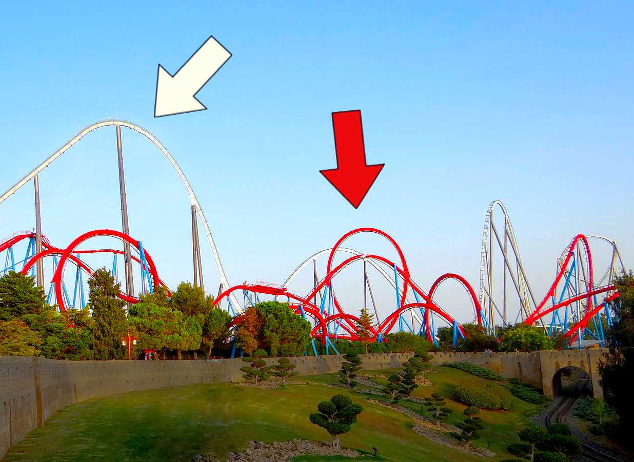 Mrs swanson classroom jason project roller coasters image result for roller coaster jason project instructions freerunsca Gallery