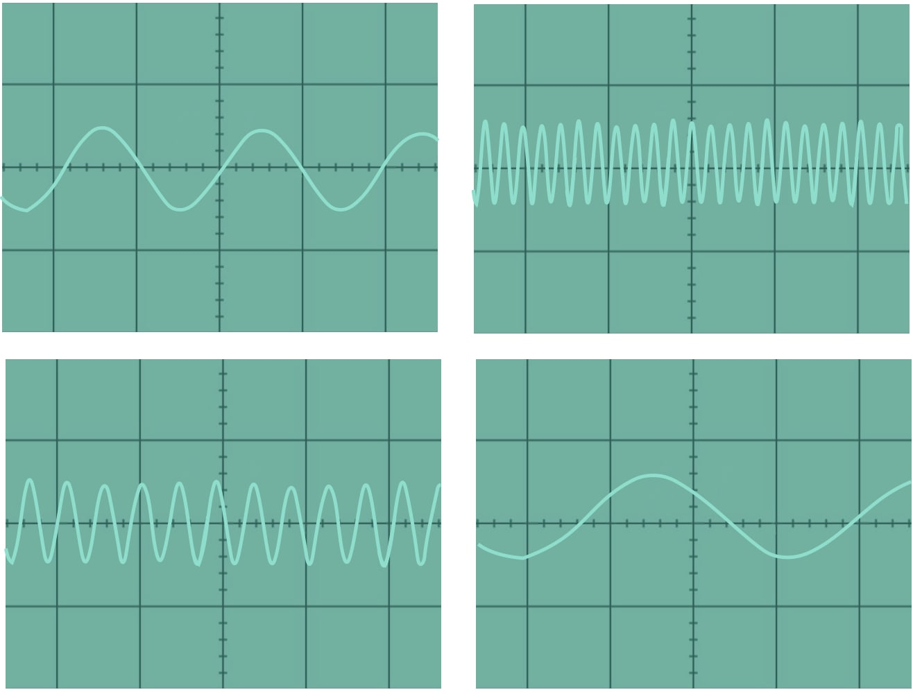 Oscilloscope images